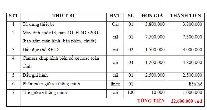 Bảng giá tham khảo các thiết bị hệ thống máy giữ xe